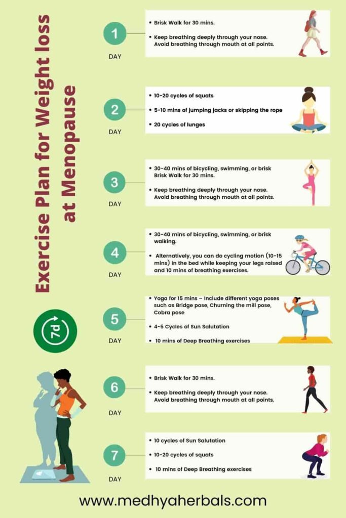 7 Days Exercise Plan for Weight loss during Menopause-min
