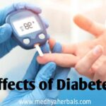 Effects of diabetes on the body systems