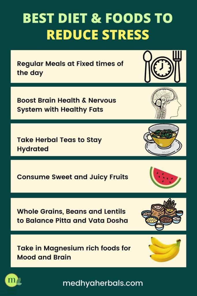 How to Reduce Stress with Diet and Foods-min