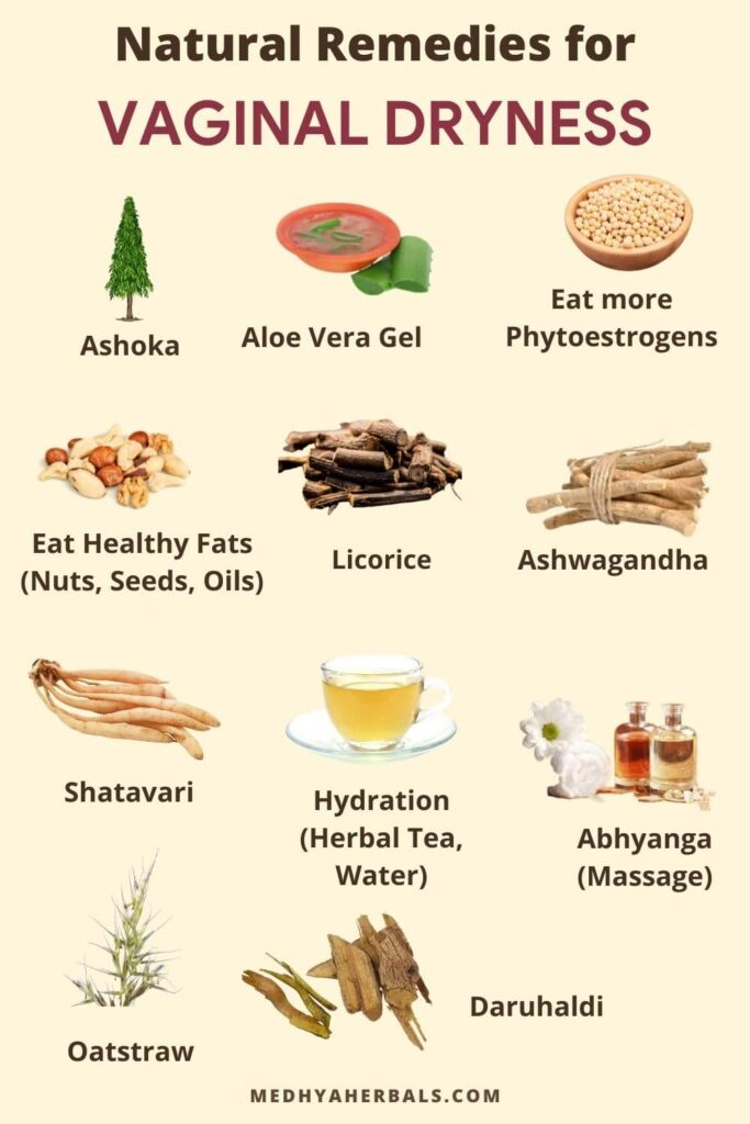 Natural Remedies for Vaginal Dryness(1)-min